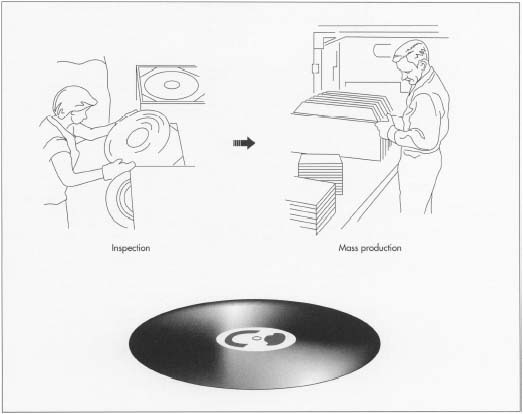 making-a-record